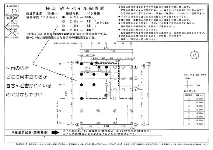 地盤改良配置図(良い例)