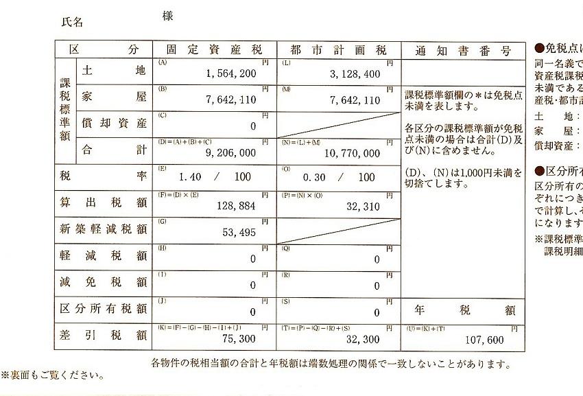 固定資産税2016